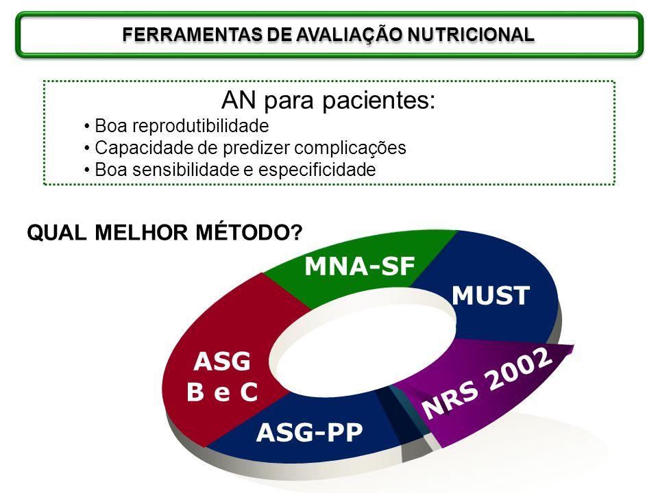 FERRAMENTAS DE AVALIAÇÃO NUTRICIONAL