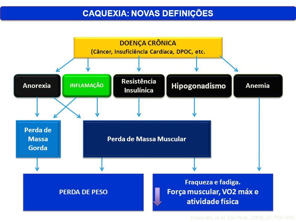 CAQUEXIA: NOVAS DEFINIÇÕES