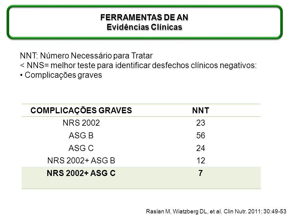 NNT: Número Necessário para Tratar