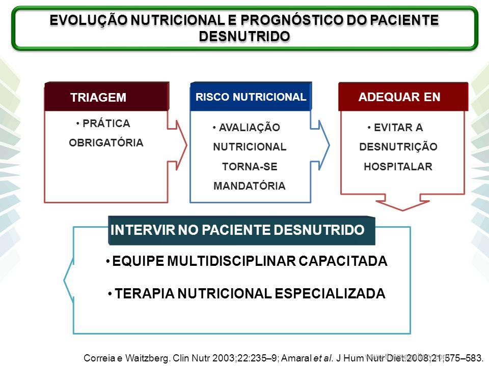 EVOLUÇÃO NUTRICIONAL E PROGNÓSTICO DO PACIENTE DESNUTRIDO