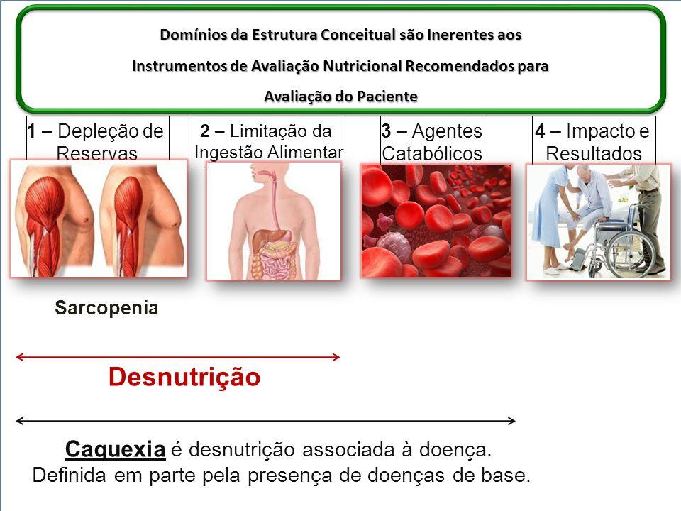 Desnutrição Caquexia é desnutrição associada à doença.