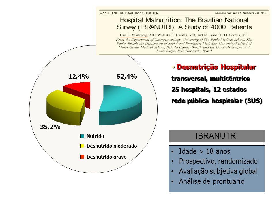 IBRANUTRI Desnutrição Hospitalar Idade > 18 anos