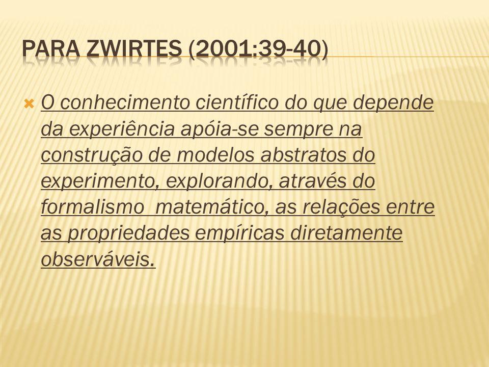 Para Zwirtes (2001:39-40)