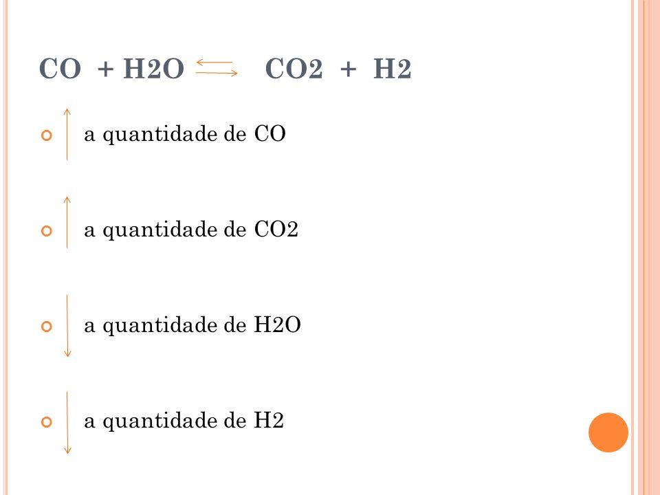 CO + H2O CO2 + H2 a quantidade de CO a quantidade de CO2