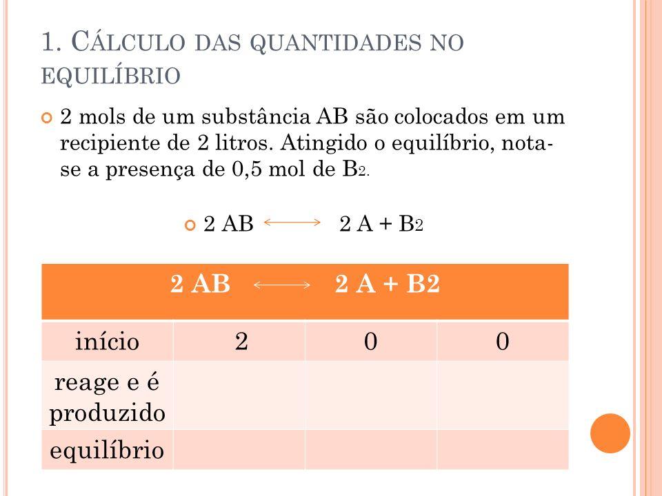 1. Cálculo das quantidades no equilíbrio