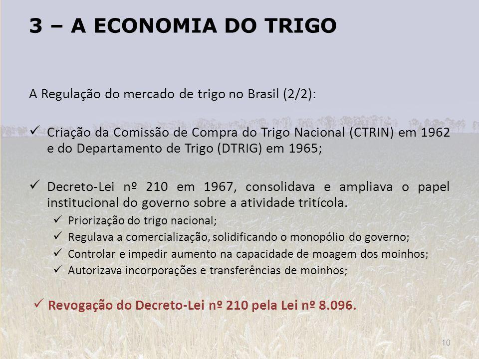 3 – A ECONOMIA DO TRIGO A Regulação do mercado de trigo no Brasil (2/2):