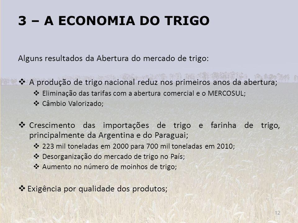 3 – A ECONOMIA DO TRIGO Alguns resultados da Abertura do mercado de trigo: A produção de trigo nacional reduz nos primeiros anos da abertura;