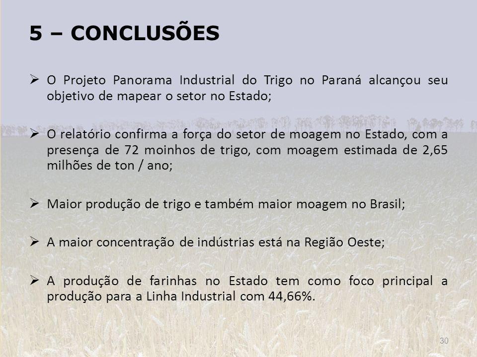 5 – CONCLUSÕES O Projeto Panorama Industrial do Trigo no Paraná alcançou seu objetivo de mapear o setor no Estado;
