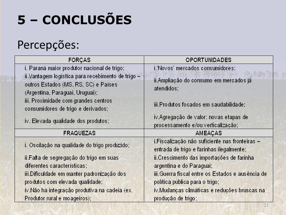 5 – CONCLUSÕES Percepções: