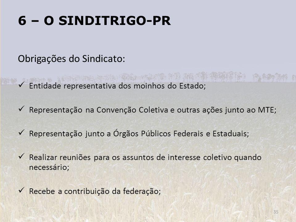 6 – O SINDITRIGO-PR Obrigações do Sindicato: