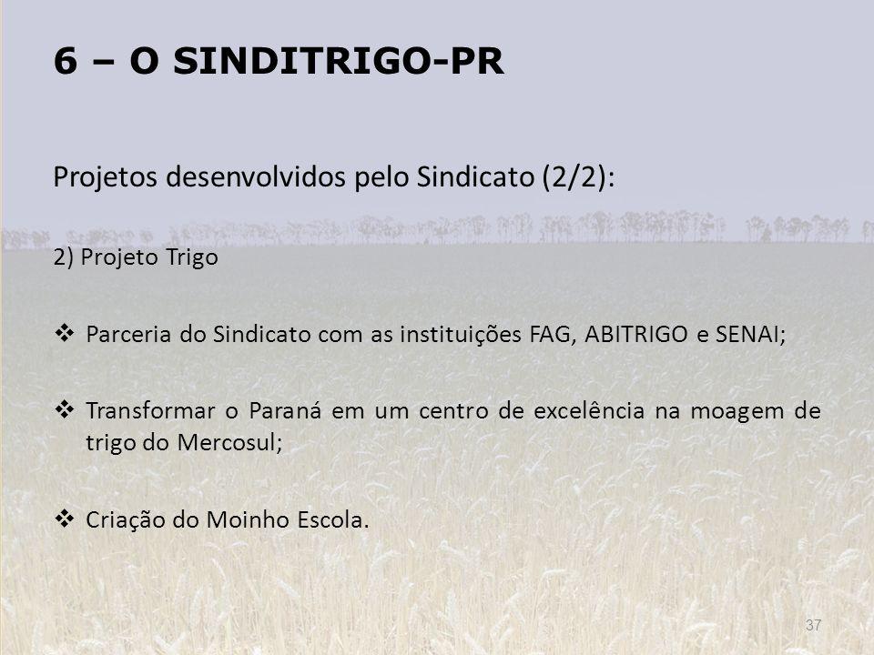 6 – O SINDITRIGO-PR Projetos desenvolvidos pelo Sindicato (2/2):