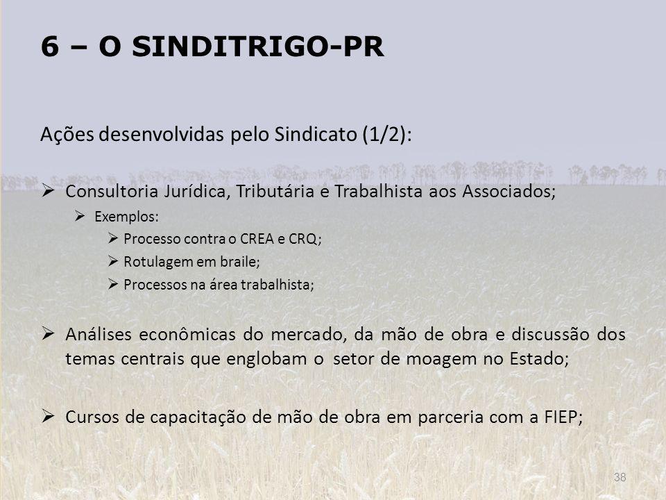 6 – O SINDITRIGO-PR Ações desenvolvidas pelo Sindicato (1/2):