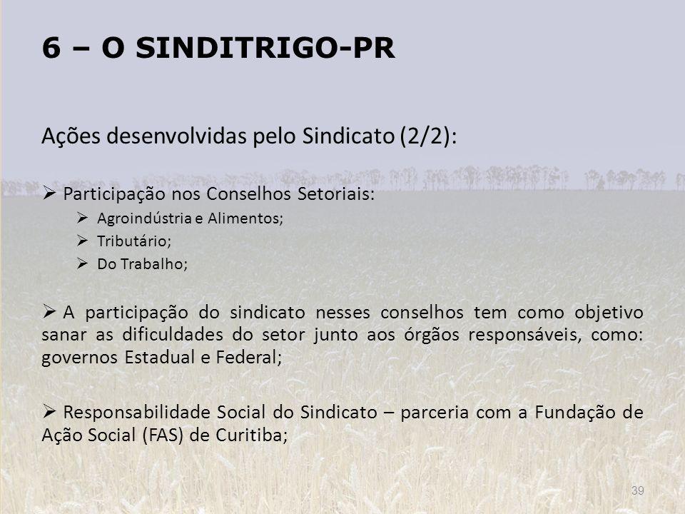 6 – O SINDITRIGO-PR Ações desenvolvidas pelo Sindicato (2/2):