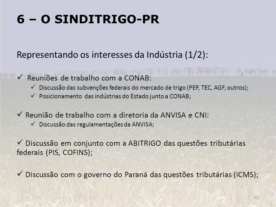 6 – O SINDITRIGO-PR Representando os interesses da Indústria (1/2):
