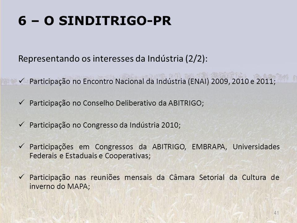 6 – O SINDITRIGO-PR Representando os interesses da Indústria (2/2):