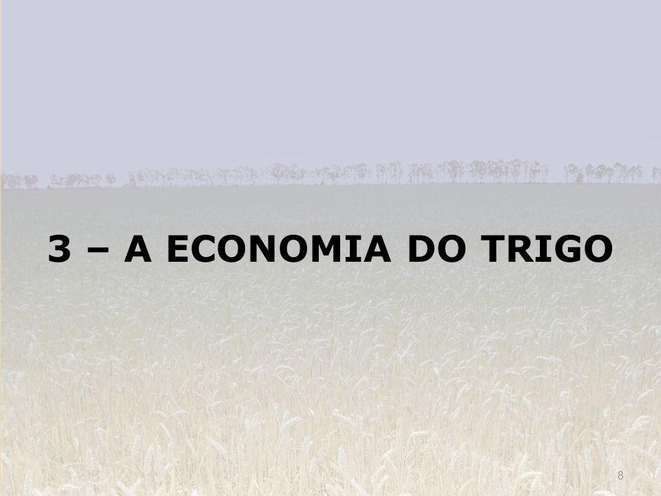 3 – A ECONOMIA DO TRIGO