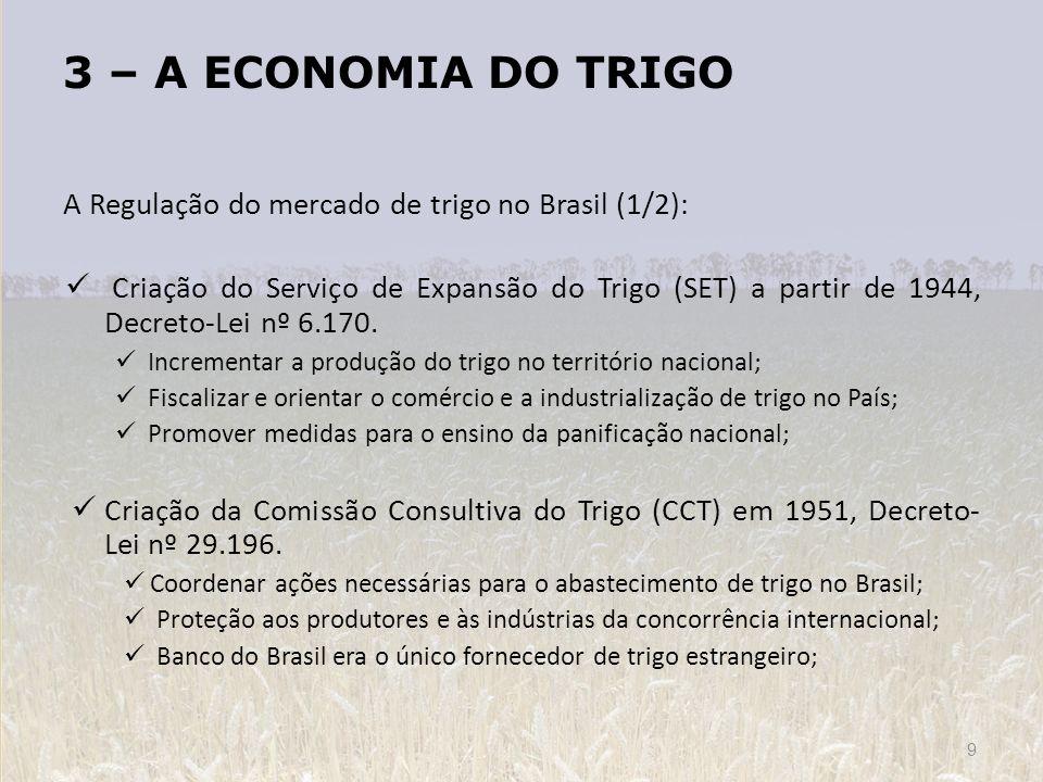 3 – A ECONOMIA DO TRIGO A Regulação do mercado de trigo no Brasil (1/2):