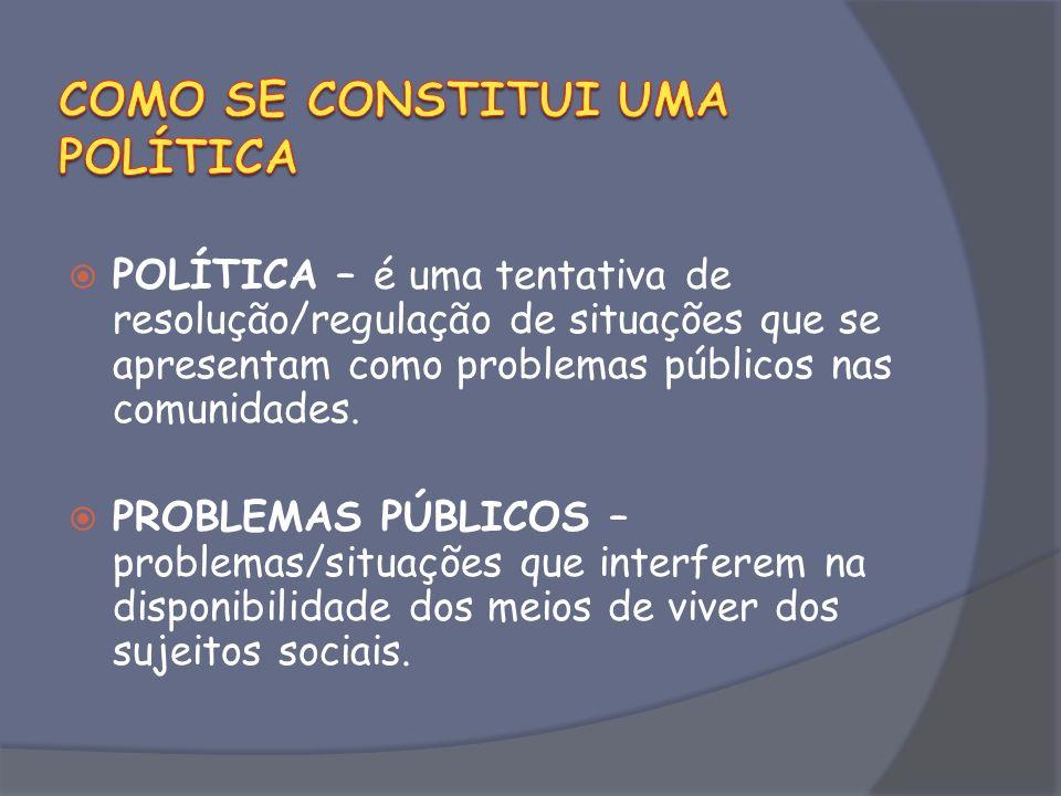 COMO SE CONSTITUI UMA POLÍTICA
