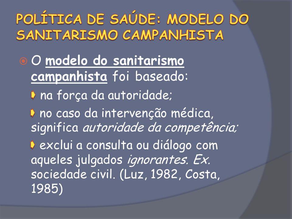 Política de saúde: modelo do sanitarismo campanhista