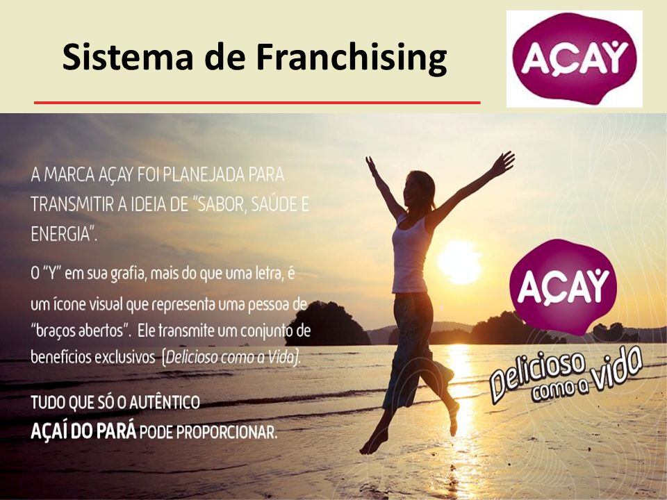 Sistema de Franchising