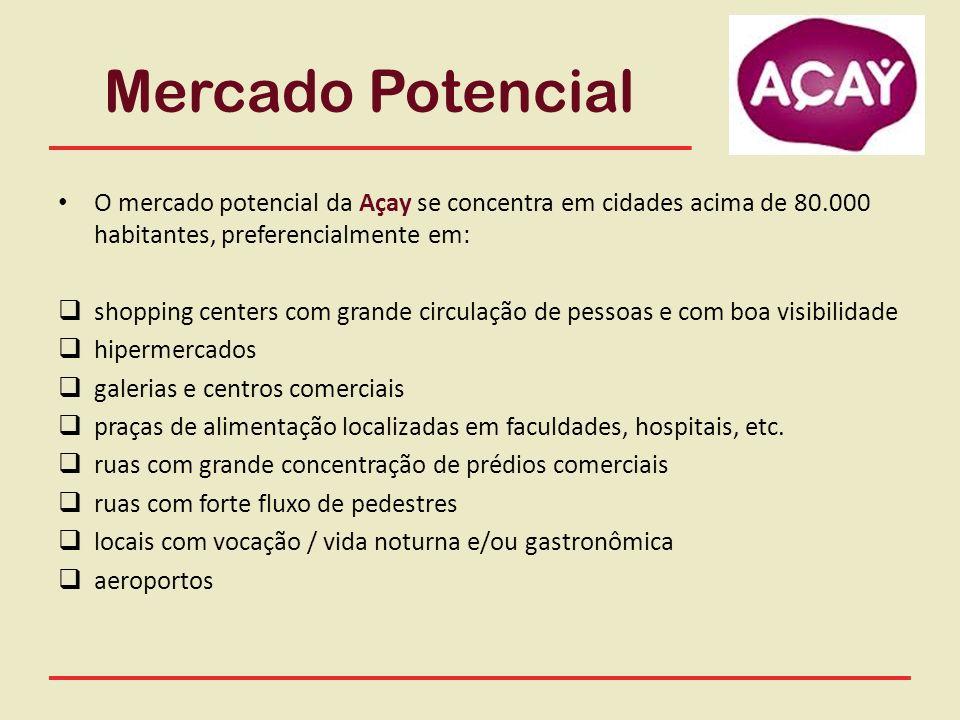 Mercado Potencial O mercado potencial da Açay se concentra em cidades acima de 80.000 habitantes, preferencialmente em: