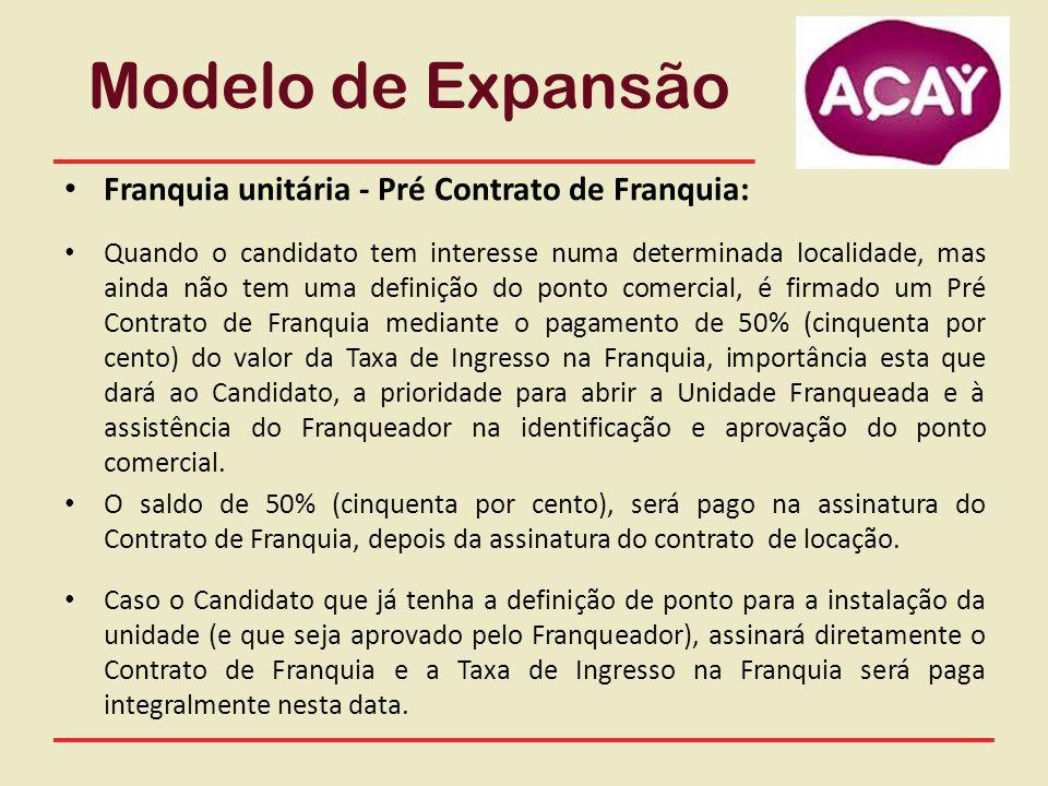 Modelo de Expansão Franquia unitária - Pré Contrato de Franquia: