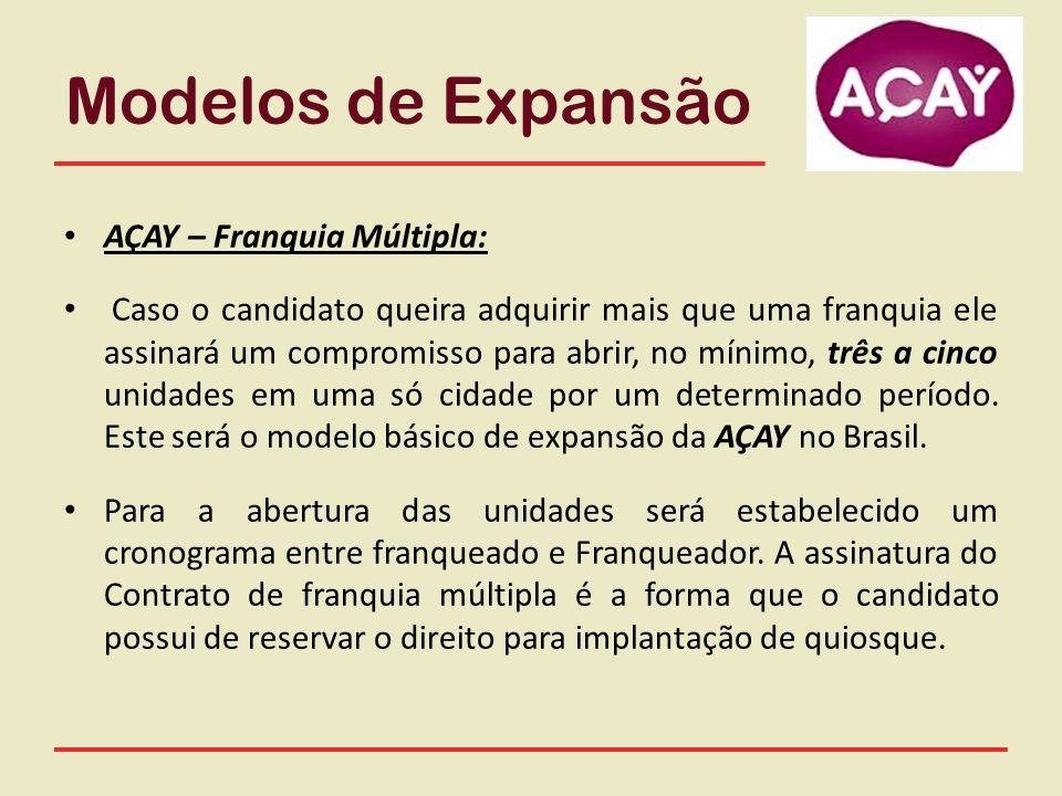 Modelos de Expansão AÇAY – Franquia Múltipla: