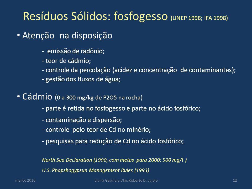 Resíduos Sólidos: fosfogesso (UNEP 1998; IFA 1998)