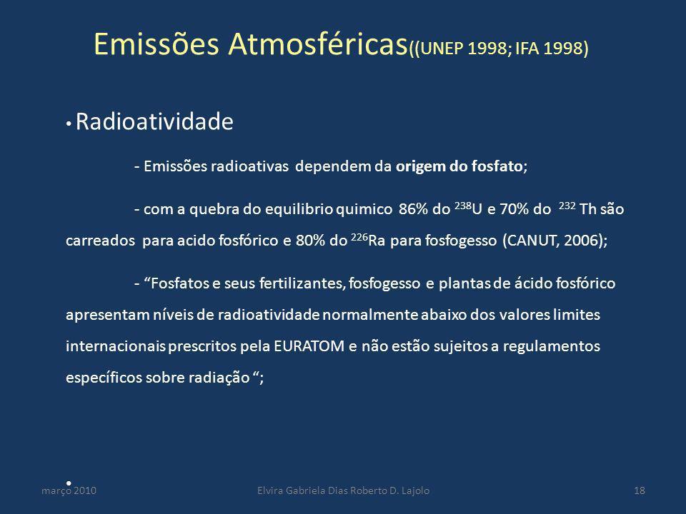 Emissões Atmosféricas((UNEP 1998; IFA 1998)