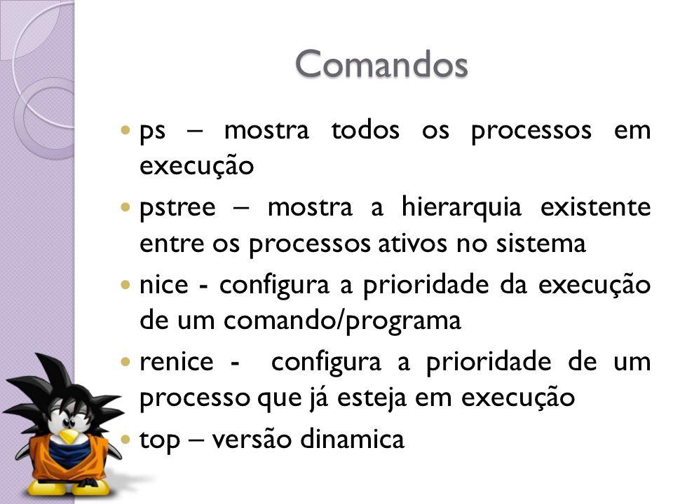 Comandos ps – mostra todos os processos em execução
