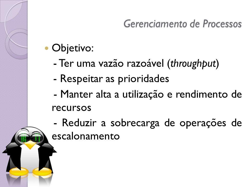 Gerenciamento de Processos