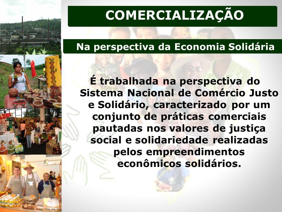 Na perspectiva da Economia Solidária