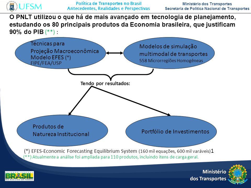 Projeção Macroeconômica Modelo EFES (*) Modelos de simulação