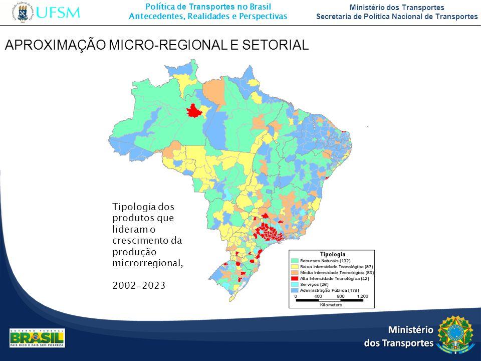 APROXIMAÇÃO MICRO-REGIONAL E SETORIAL