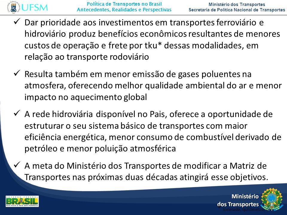 Dar prioridade aos investimentos em transportes ferroviário e hidroviário produz benefícios econômicos resultantes de menores custos de operação e frete por tku* dessas modalidades, em relação ao transporte rodoviário