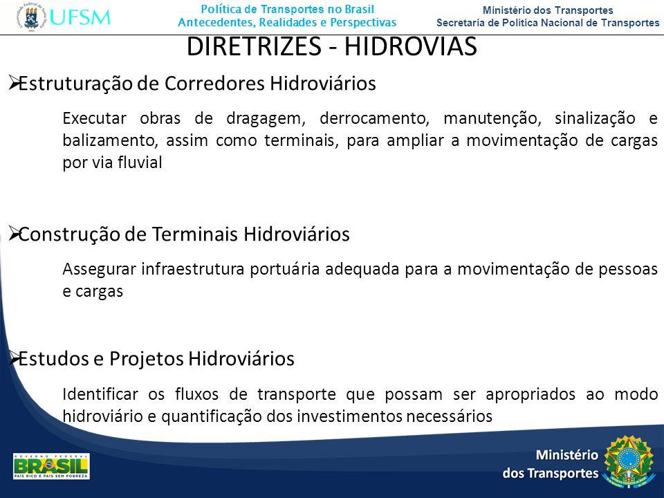 DIRETRIZES - HIDROVIAS