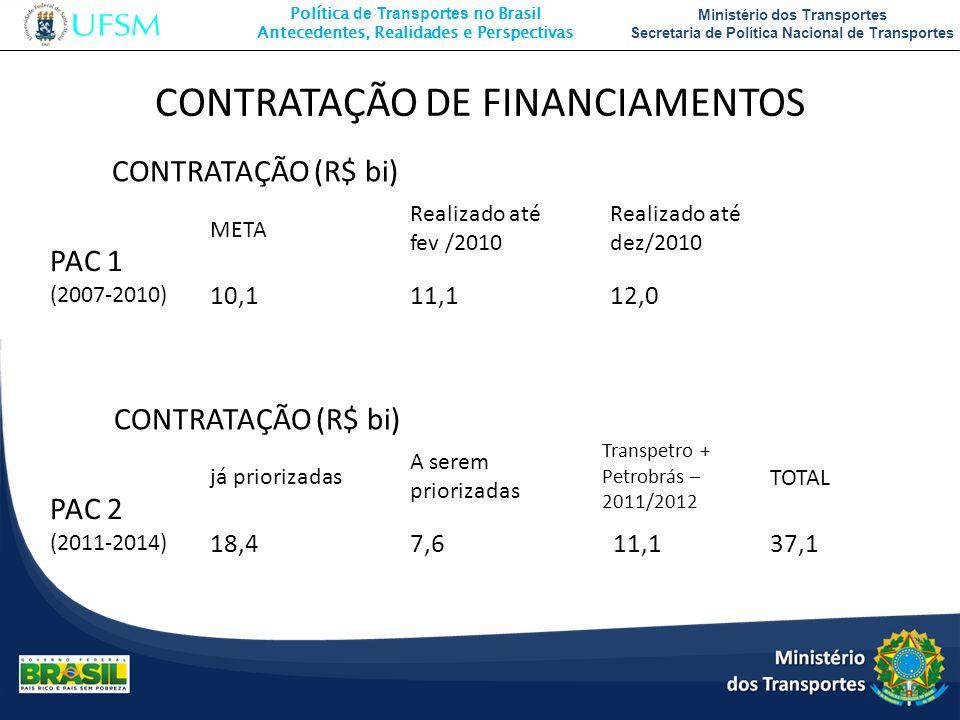 CONTRATAÇÃO DE FINANCIAMENTOS