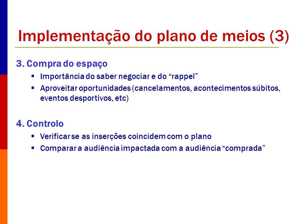 Implementação do plano de meios (3)