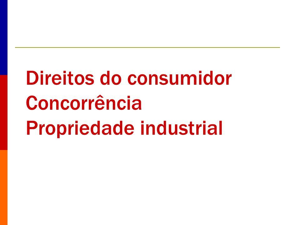 Direitos do consumidor Concorrência Propriedade industrial