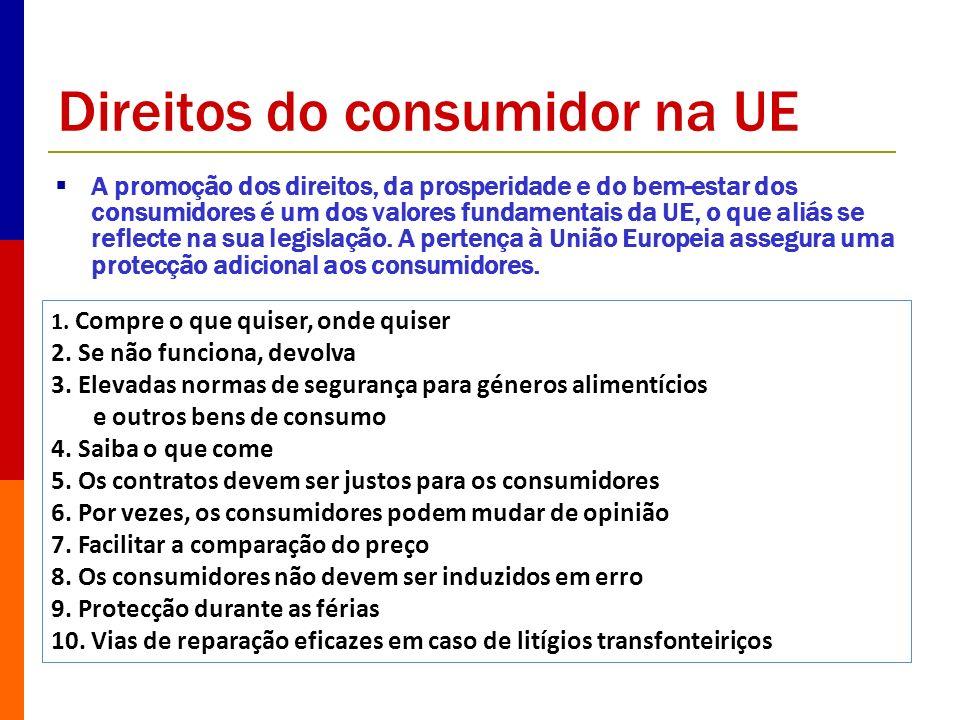 Direitos do consumidor na UE