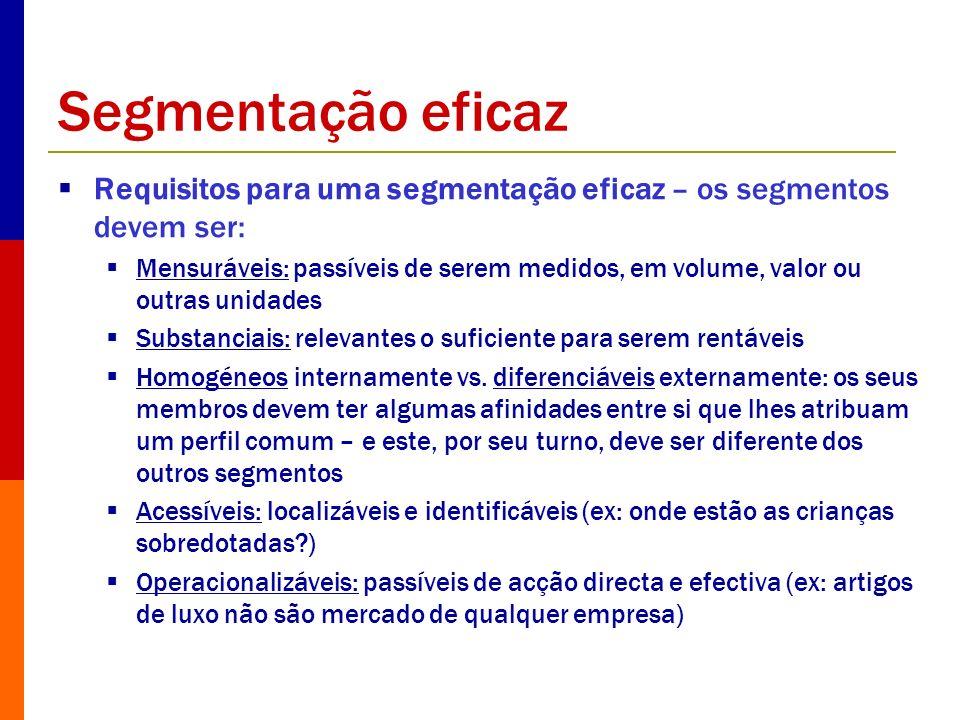 Segmentação eficaz Requisitos para uma segmentação eficaz – os segmentos devem ser: