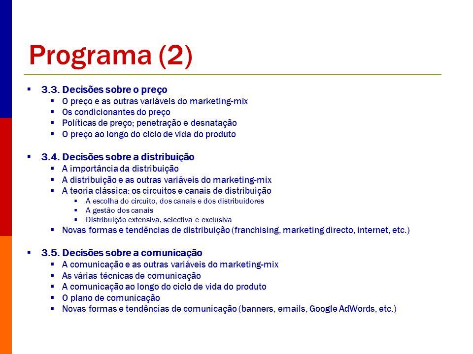 Programa (2) 3.3. Decisões sobre o preço