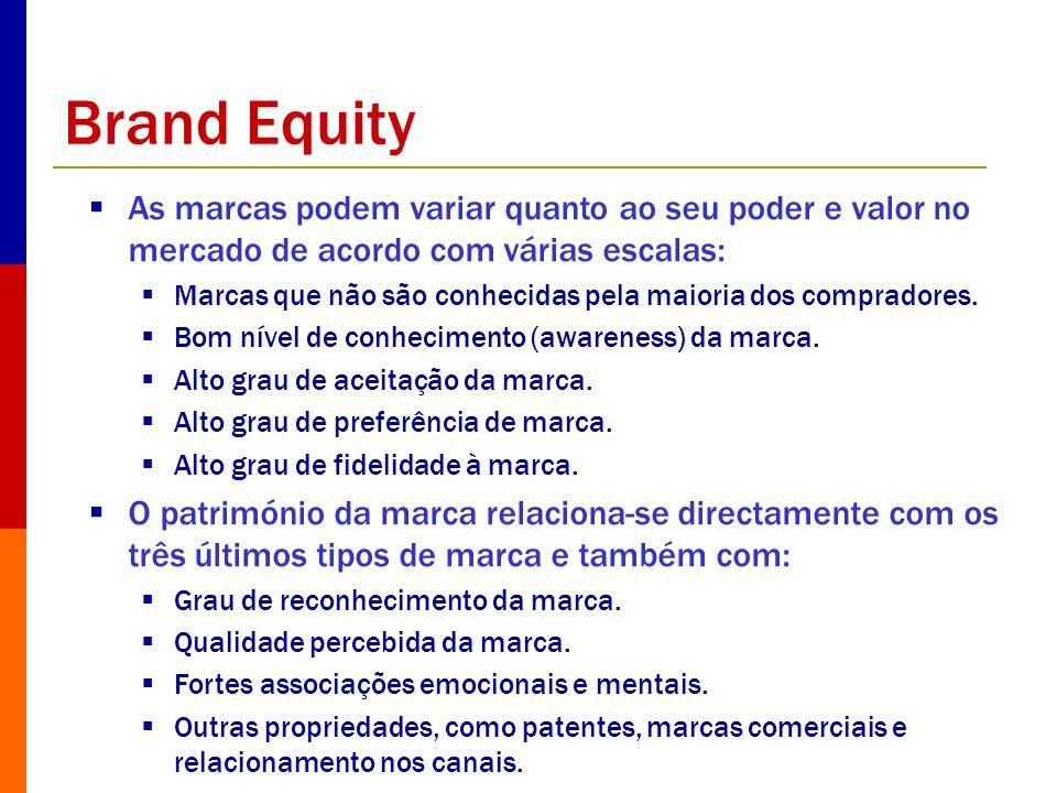 Brand Equity As marcas podem variar quanto ao seu poder e valor no mercado de acordo com várias escalas: