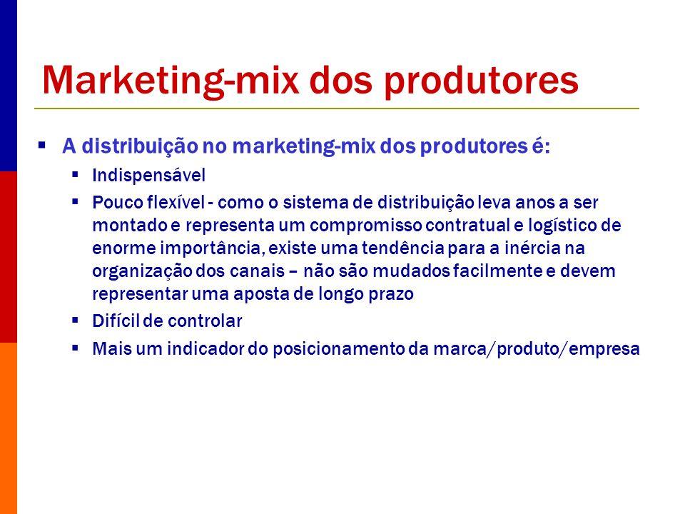 Marketing-mix dos produtores