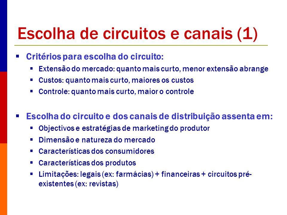 Escolha de circuitos e canais (1)