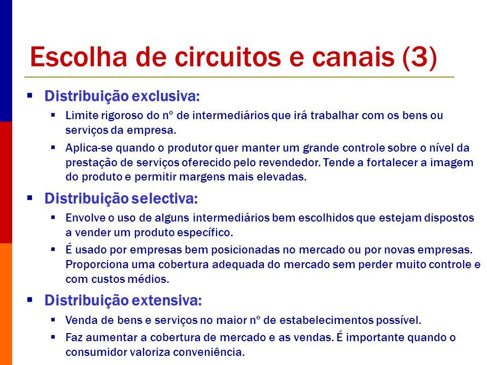 Escolha de circuitos e canais (3)