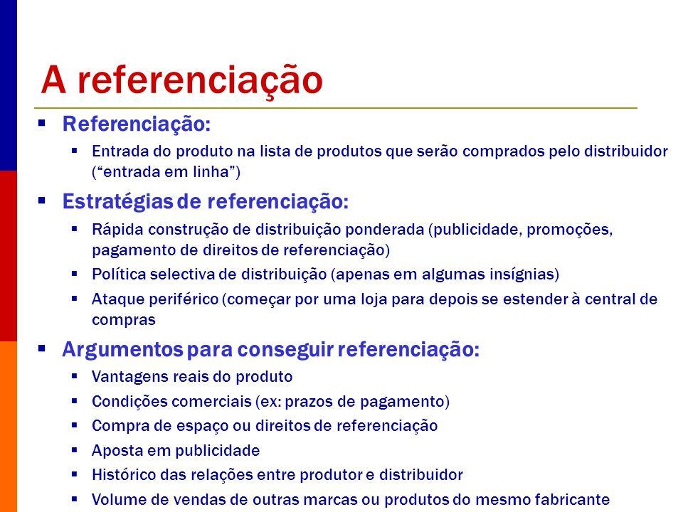 A referenciação Referenciação: Estratégias de referenciação: