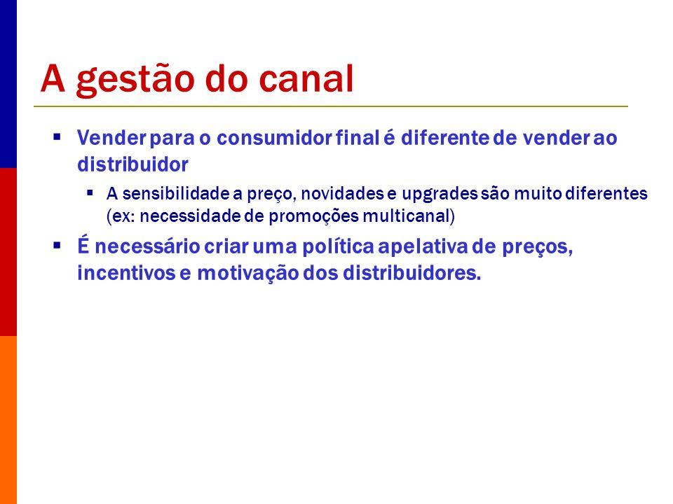 A gestão do canal Vender para o consumidor final é diferente de vender ao distribuidor.