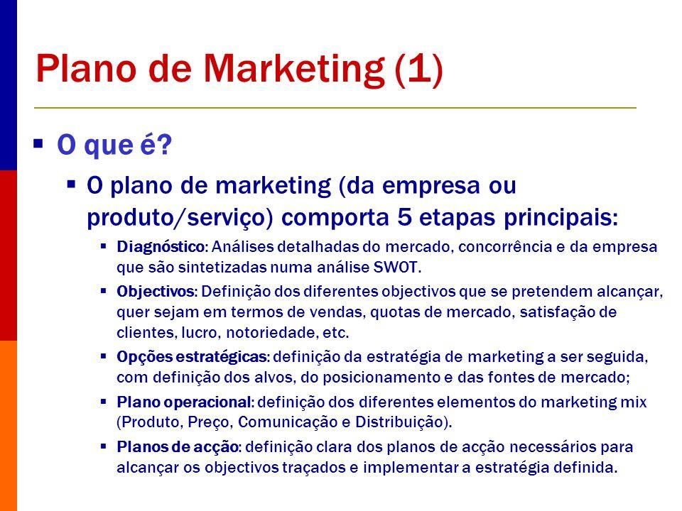 Plano de Marketing (1) O que é