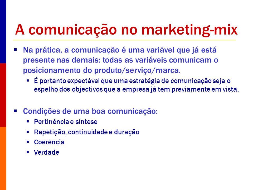 A comunicação no marketing-mix